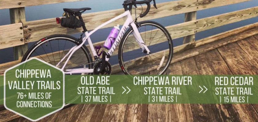 Explore Our Connections on Two Wheels – 76+ Miles of Trails Await